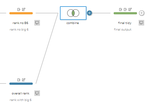 example of the join step in Tableau Prep